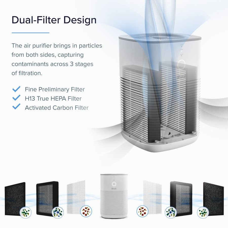 Levoit Desk Air Purifier Dual HEPA Filter H13 LV-H128 With Aroma Therapy Mirip Xiaomi