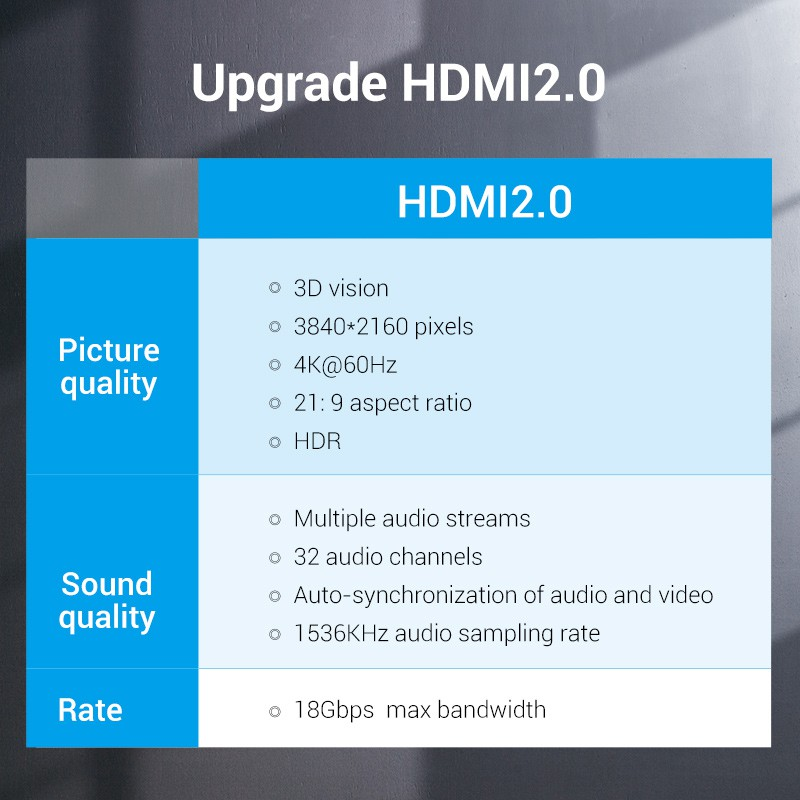 Vention Kabel HDMI 2.0 Support 4K 2K Male to Male High Speed untuk HDTV Laptop Monitor